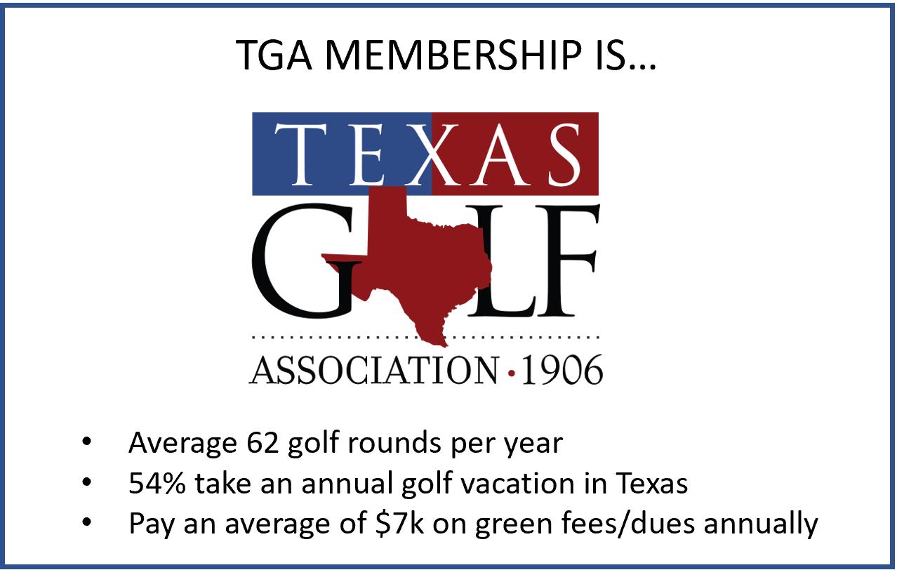 TGA Membership Screenshot